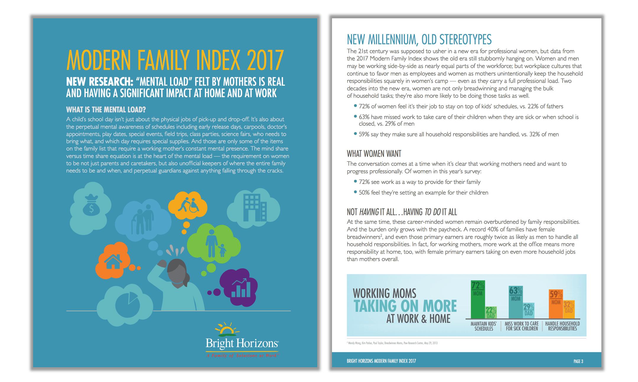 Bright Horizons Modern Family Index